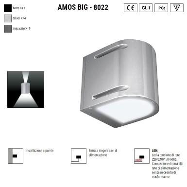 BOLUCE Amos Big 8022