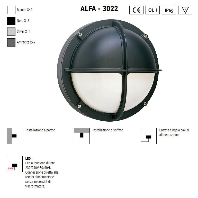 BOLUCE Alfa Round 3022