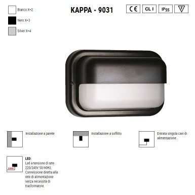 BOLUCE Kappa 9031