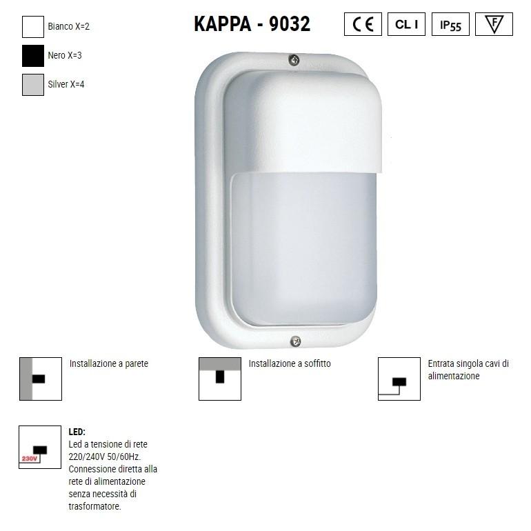 BOLUCE Kappa 9032