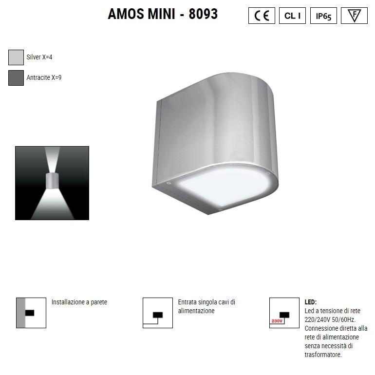 BOLUCE Amos Mini 8093