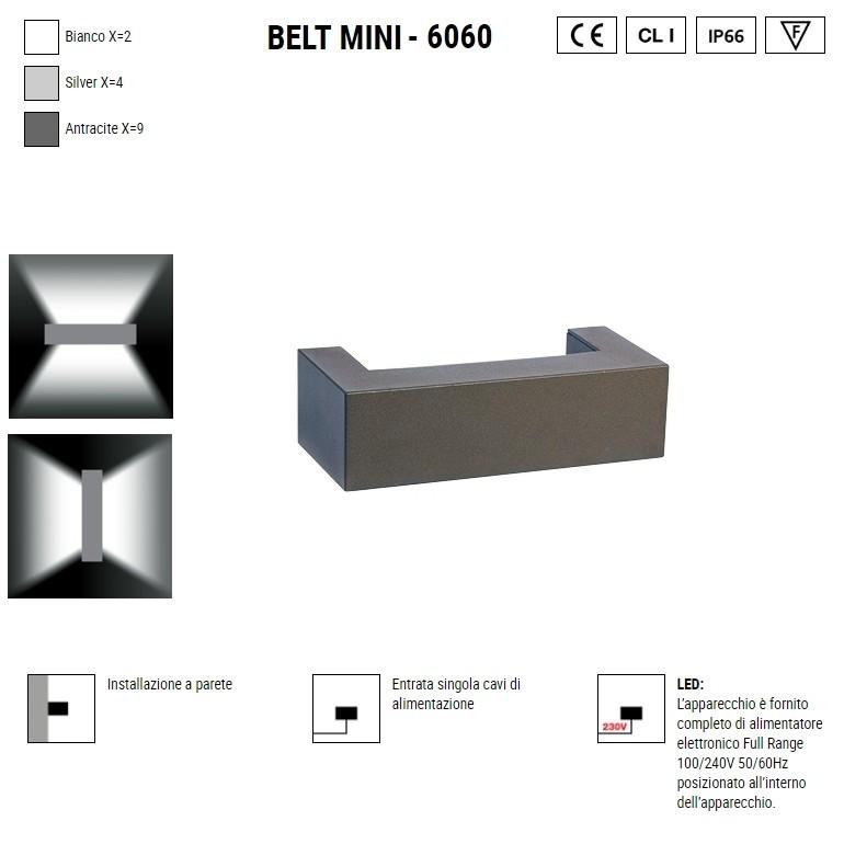 BOLUCE Belt Mini 6060
